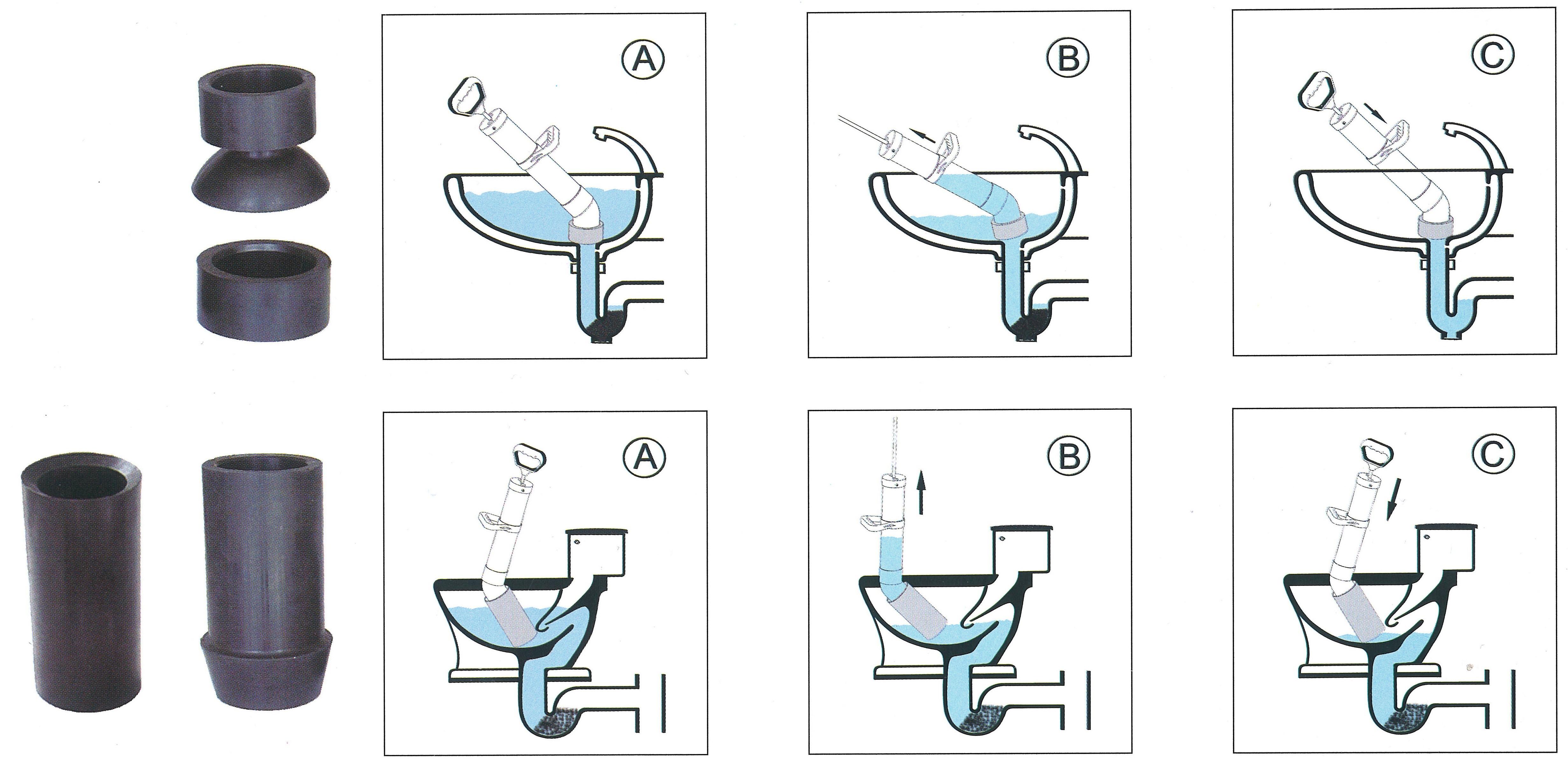 Toiletten Siphon Reinigen