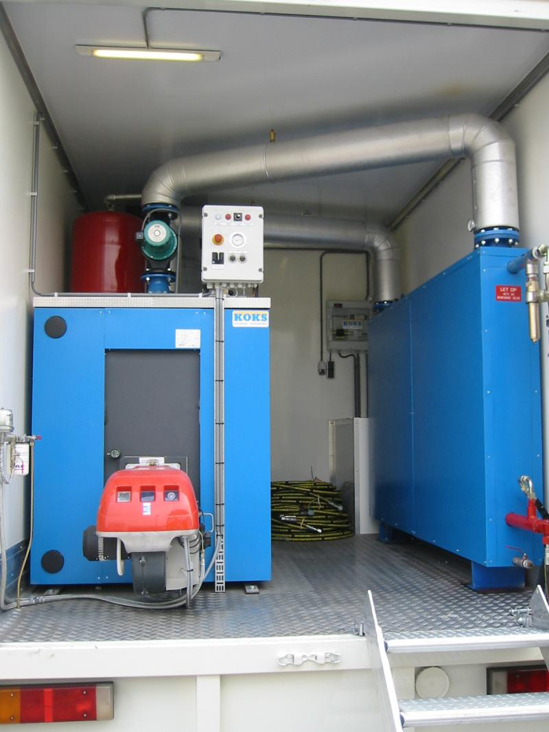 Hot Water Units Hotbox